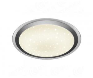 Светильники светодиодные Estares